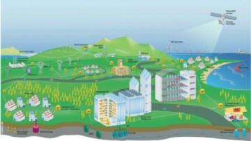 Accumulo elettrico e rinnovabili: i sistemi e le tecnologie verso la smart grid