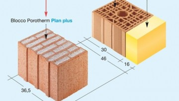 Wienerberger presenta Porotherm Bio-Plan Etics