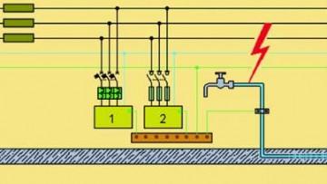 Norme Cei 2015: cosa cambia su cavi, lampade e impianti