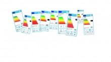 Nuova etichetta energetica, se ne discute al Parlamento Europeo